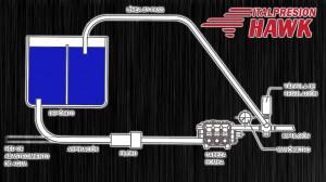 Esquema de Instalacion de Hidrolavadora, Hidrojets